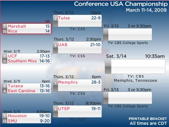 2009-cusa-tourney-bracket