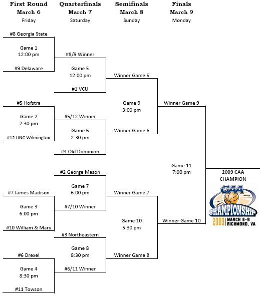 2009-caa-tourney-bracket