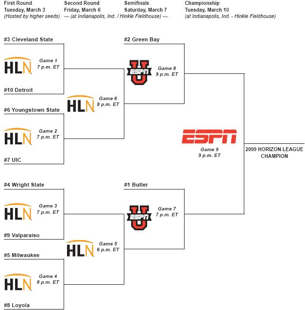 2009-horizon-bracket