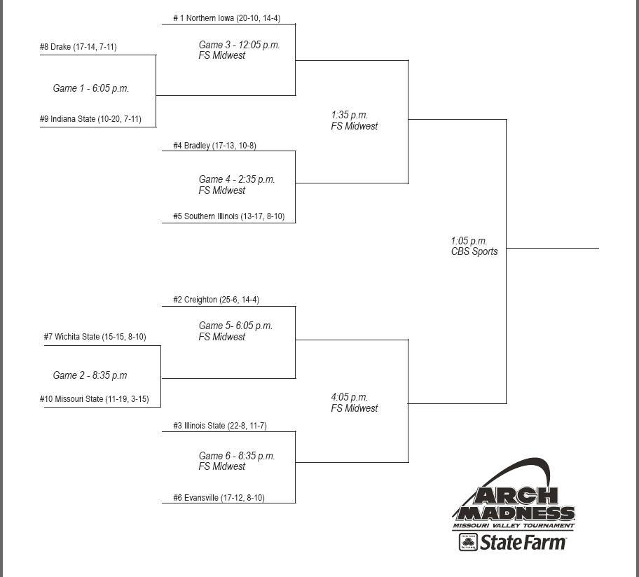2009-mvc-tournament-bracket