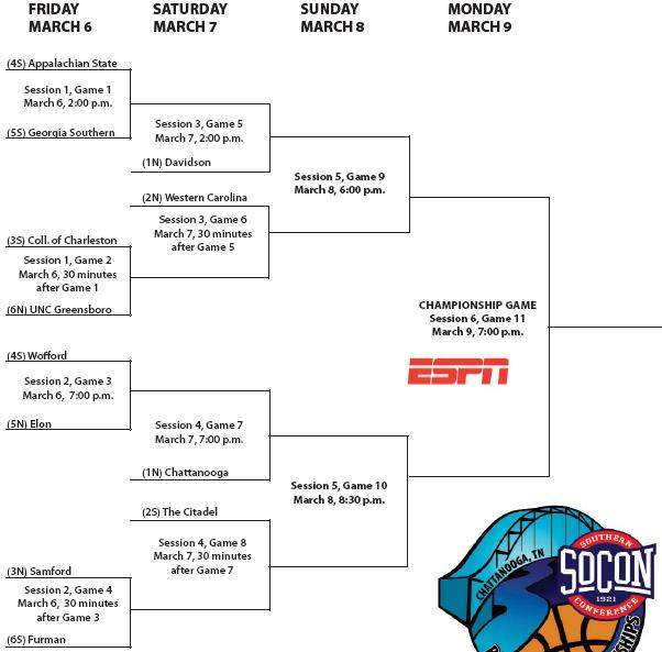 2009-socon-tourney-bracket