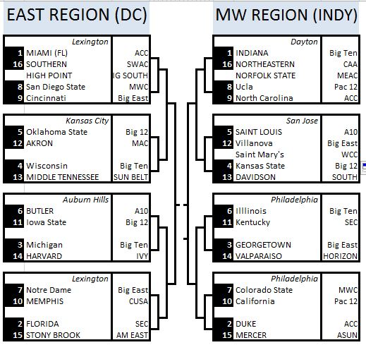rtcbracketmarch1(3)