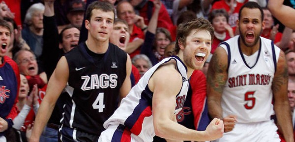 Gonzaga and St. Mary's Have Lifted the WCC; Portland Hopes to Follow a Similar Track