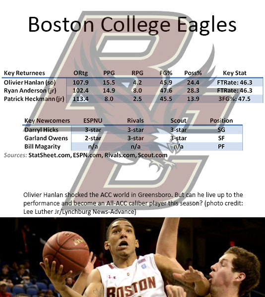 boston-college-preview-2013]
