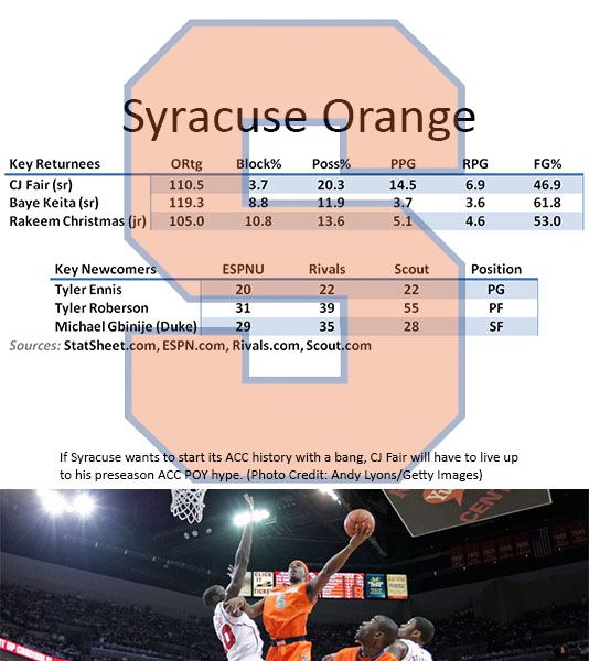 syracuse-preview-2013