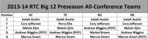 All-Conference Picks
