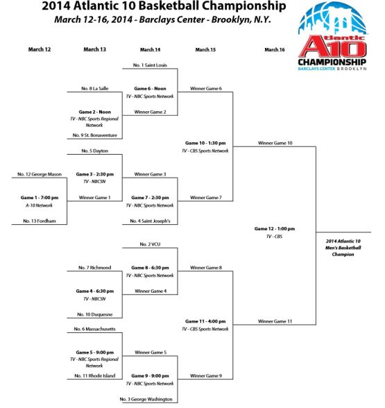 For the second year in a row, the A-10 tourney field is wide open.