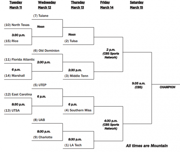 2014 cusa tourney bracket