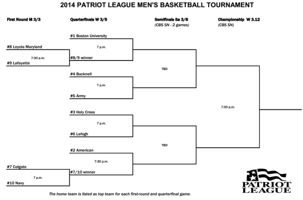 2014 patriot bracket