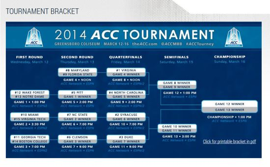 This year's ACC tournament field should be wide open.
