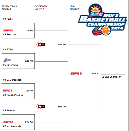ASun 2014 tourney bracket