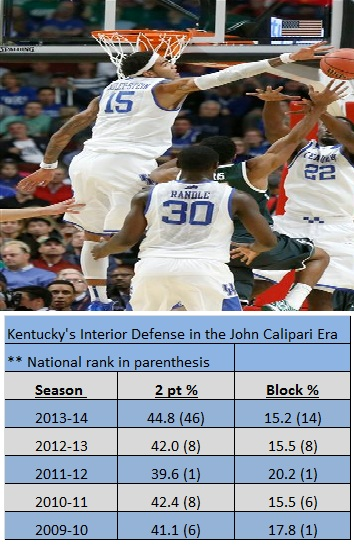 Kentucky's interior defense was inferior, even before the Cauley-Stein injury. (Cauley-Stein photo: AP Photo/Charles Rex Arbogast)