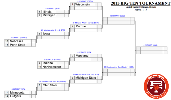 2015_Big_Ten_Tournament_Bracket_0_0