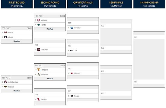 SEC tournament bracket 2015