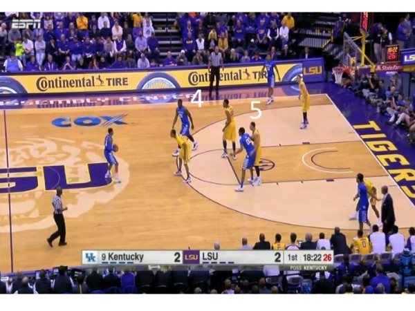 The horns offensive set, frequently run by the Kentucky offense when Poythress and Lee are in the lineup.
