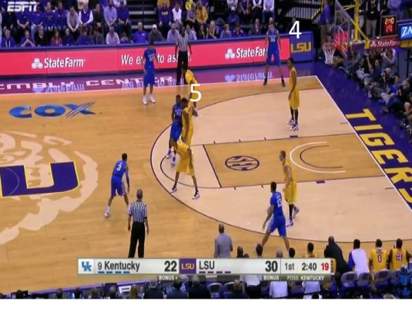 Calipari puts Willis in position to hit corner threes while using Poythress at the top of the key.