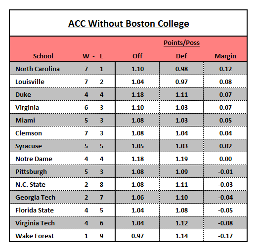ACC-BCStand-Feb3